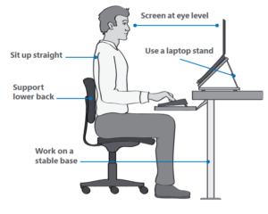 use laptop position